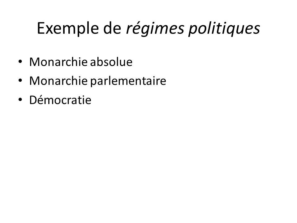 Exemple de régimes politiques Monarchie absolue Monarchie parlementaire Démocratie
