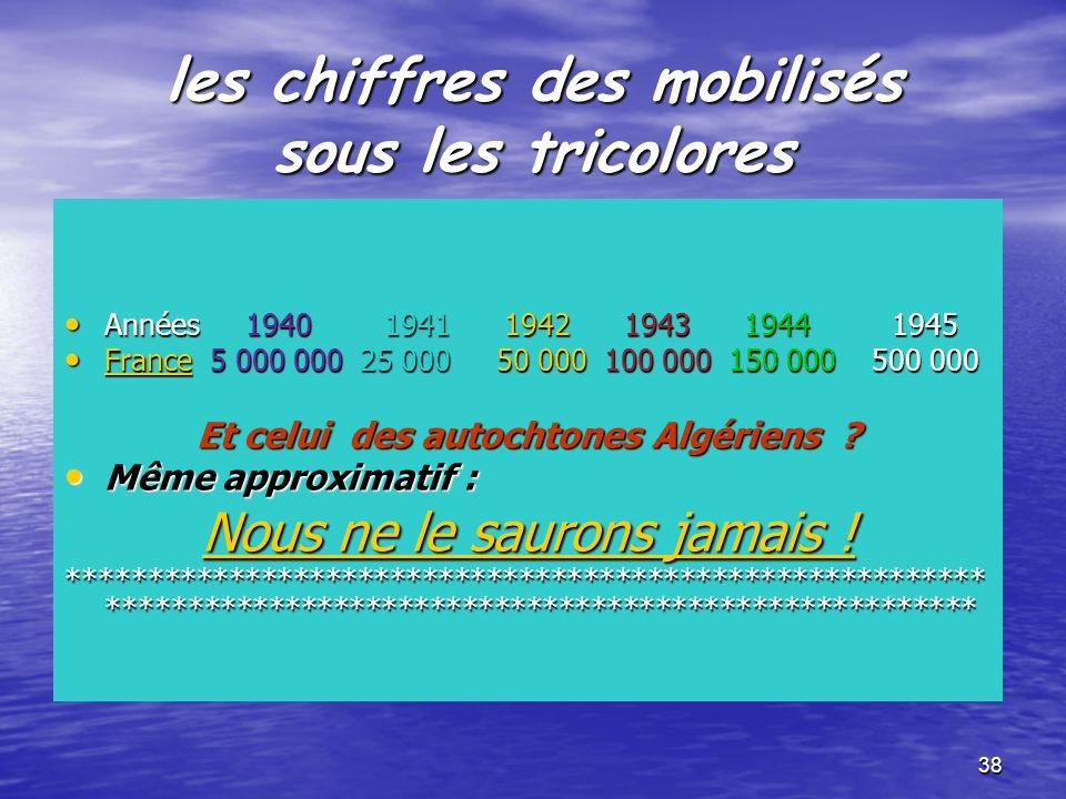 37 …la chair à canons des …impliqués de force était : => gratuite => gratuite => sans réticence et… => sans réticence et… immédiate !!! immédiate !!!