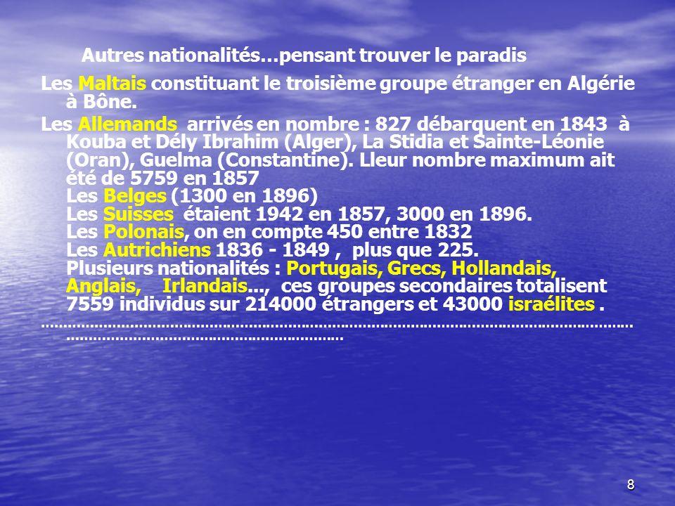 8 Autres nationalités…pensant trouver le paradis Les Maltais constituant le troisième groupe étranger en Algérie à Bône.