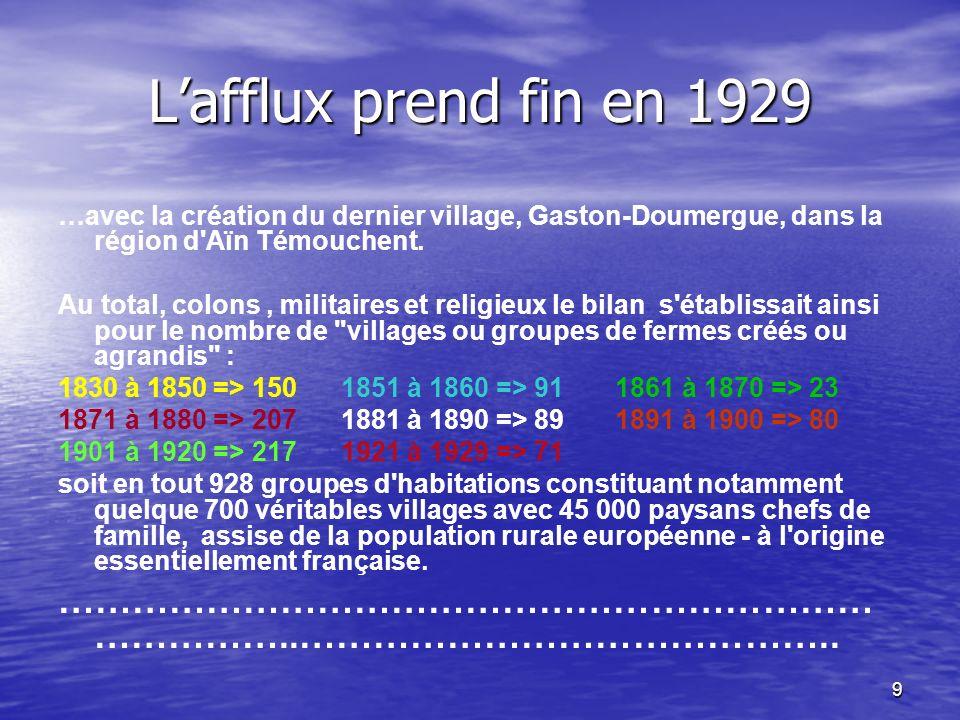 9 Lafflux prend fin en 1929 …avec la création du dernier village, Gaston-Doumergue, dans la région d Aïn Témouchent.