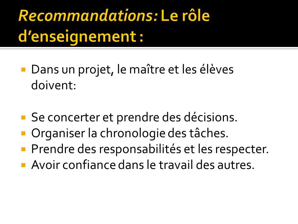 Dans un projet, le maître et les élèves doivent: Se concerter et prendre des décisions.