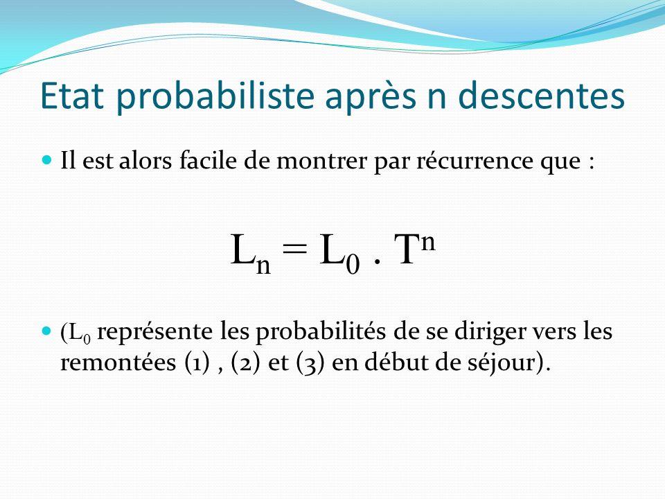 Etat probabiliste après n descentes Il est alors facile de montrer par récurrence que : L n = L 0.