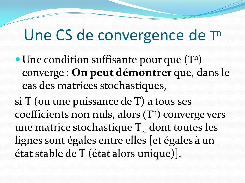 Une CS de convergence de T n Une condition suffisante pour que ( T n ) converge : On peut démontrer que, dans le cas des matrices stochastiques, si T (ou une puissance de T) a tous ses coefficients non nuls, alors (T n ) converge vers une matrice stochastique T dont toutes les lignes sont égales entre elles [et égales à un état stable de T (état alors unique)].