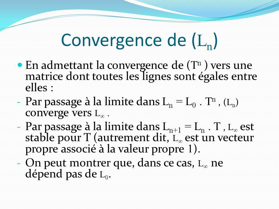 Convergence de ( L n ) En admettant la convergence de ( T n ) vers une matrice dont toutes les lignes sont égales entre elles : - Par passage à la limite dans L n = L 0.