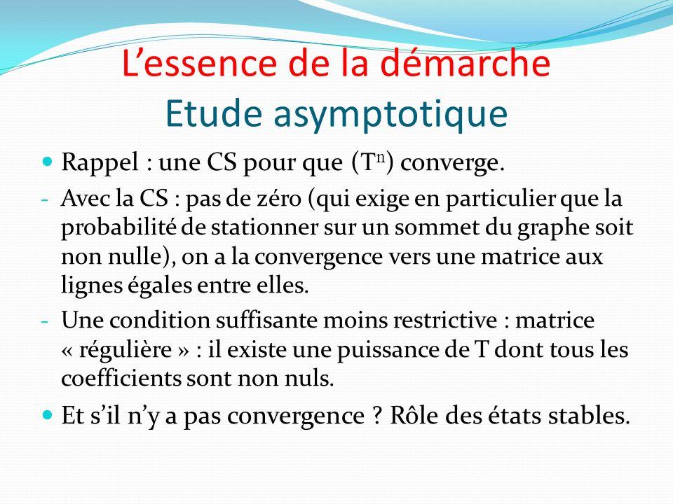 Lessence de la démarche Etude asymptotique Rappel : une CS pour que ( T n ) converge.