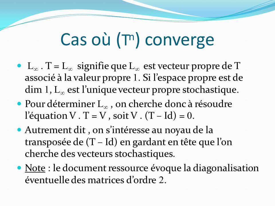 Cas où ( T n ) converge L.