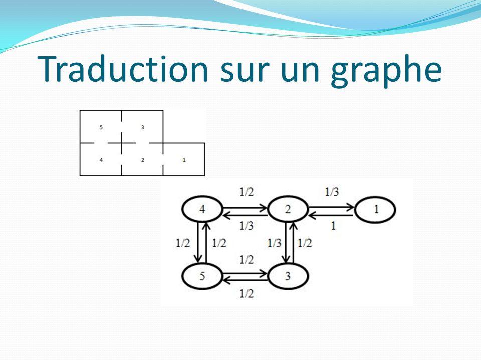 Traduction sur un graphe