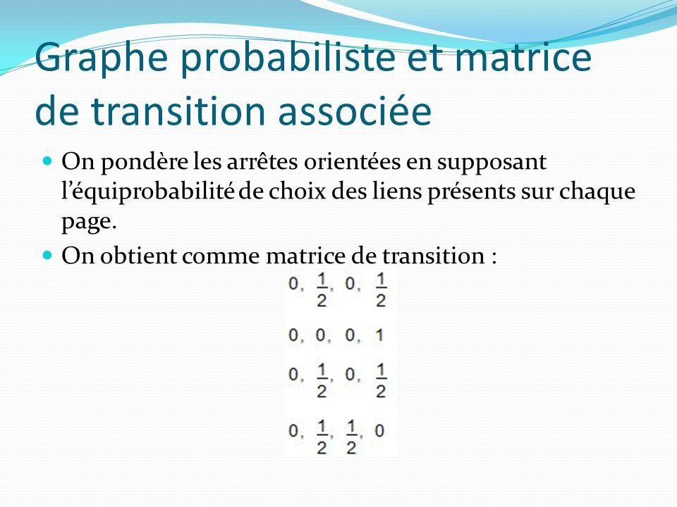 Graphe probabiliste et matrice de transition associée On pondère les arrêtes orientées en supposant léquiprobabilité de choix des liens présents sur chaque page.