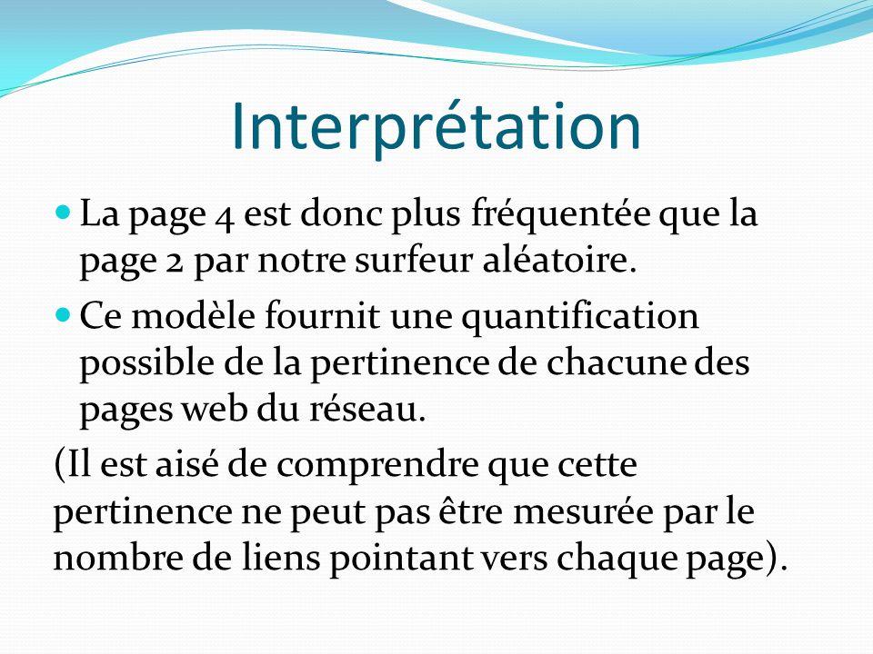 Interprétation La page 4 est donc plus fréquentée que la page 2 par notre surfeur aléatoire.