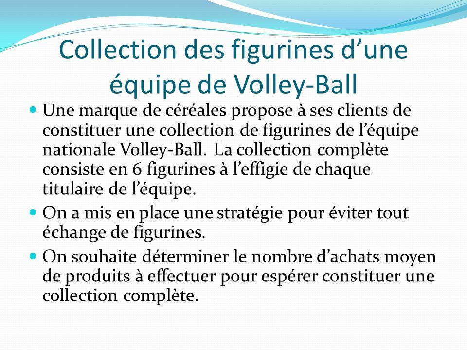 Collection des figurines dune équipe de Volley-Ball Une marque de céréales propose à ses clients de constituer une collection de figurines de léquipe nationale Volley-Ball.