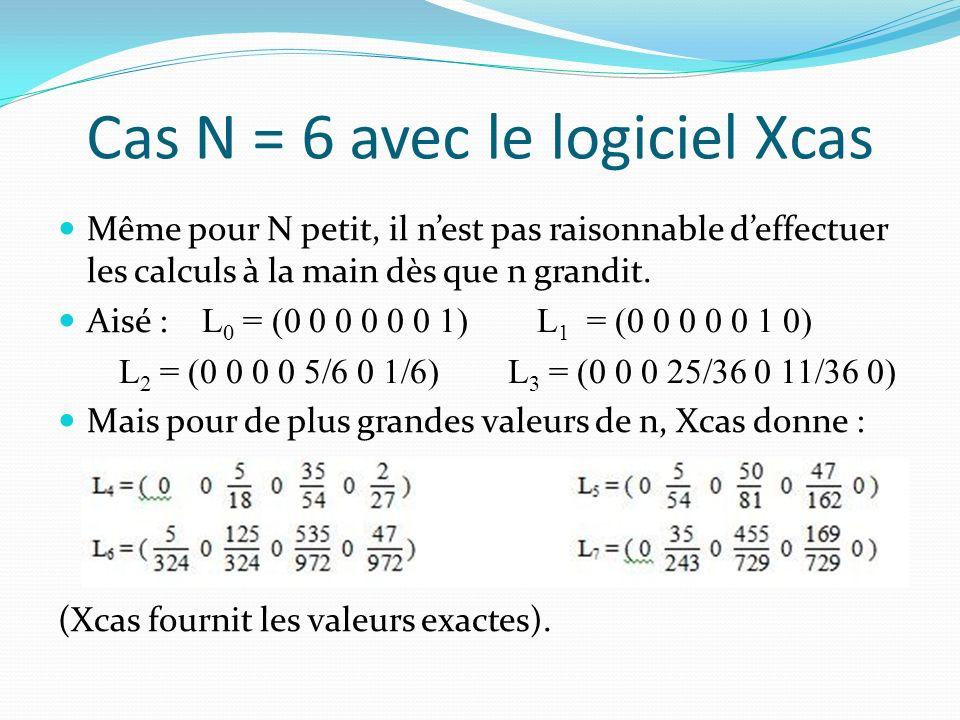 Cas N = 6 avec le logiciel Xcas Même pour N petit, il nest pas raisonnable deffectuer les calculs à la main dès que n grandit.