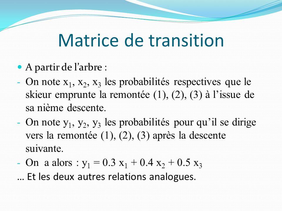 Ici ( T n ) ne converge pas, mais … Si on pose : L 0 = (0.1 0.3 0.2 0.2 0.2) On a : L 0.