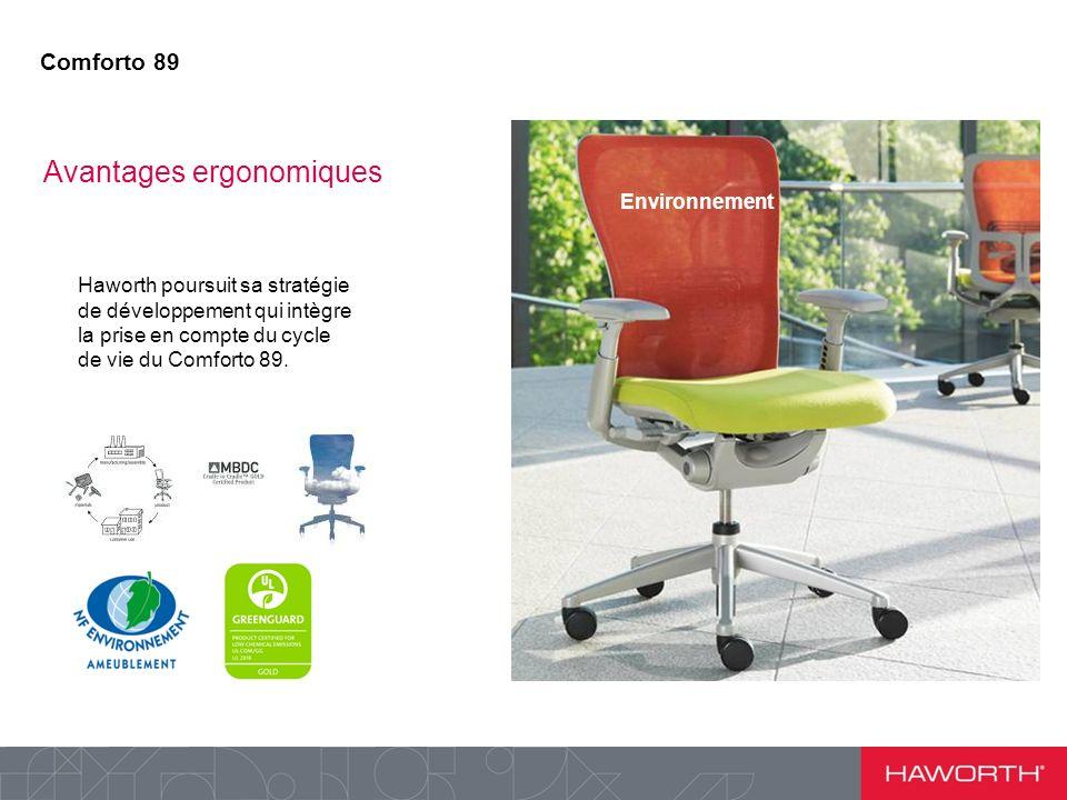 Environnement Avantages ergonomiques Haworth poursuit sa stratégie de développement qui intègre la prise en compte du cycle de vie du Comforto 89. Com