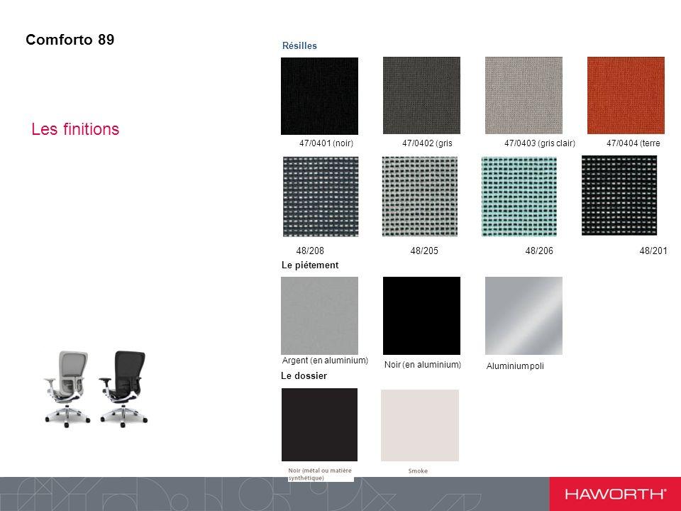 Résilles 47/0401 (noir) Argent (en aluminium) Noir (en aluminium) Aluminium poli 47/0402 (gris foncé) 47/0403 (gris clair)47/0404 (terre cuite) Le pié