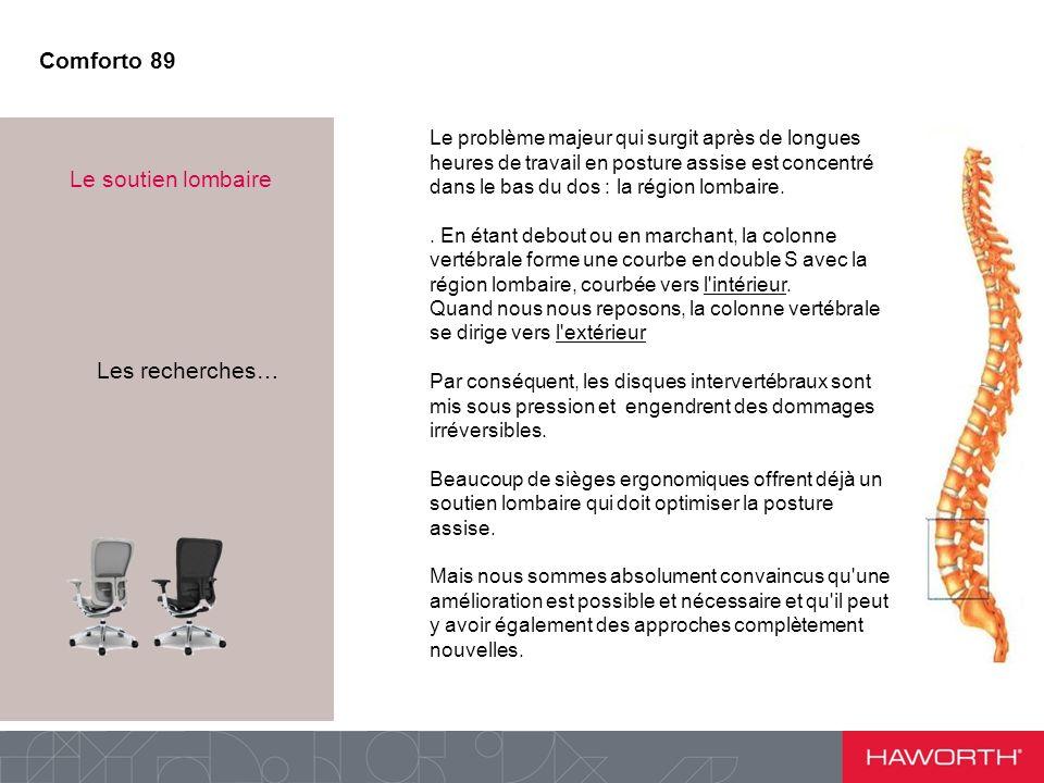 Support Lombaire Profondeur de lassise Flexibilité du dossierBlocage du dossier Inclinaison du dossier Réglage en hauteurAccoudoirs 4D Synchrone 3 points Contrôle de tension Soutien du bassin Avantages ergonomiques