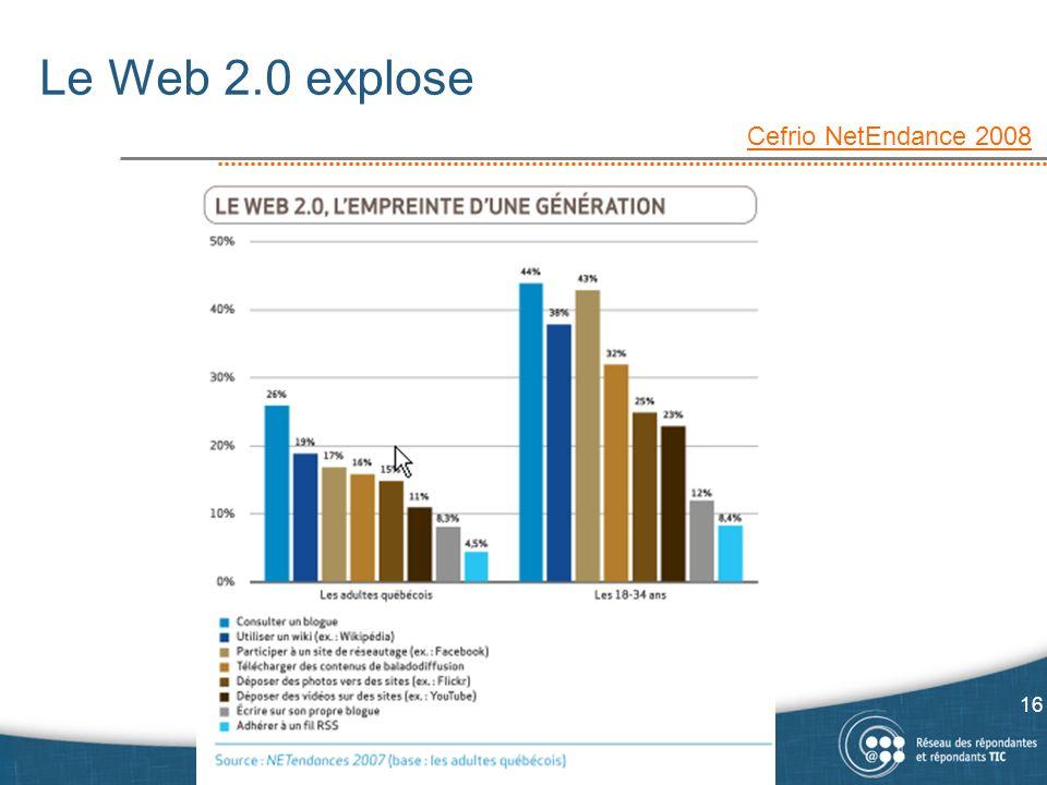 Le Web 2.0 explose Cefrio NetEndance 2008 16