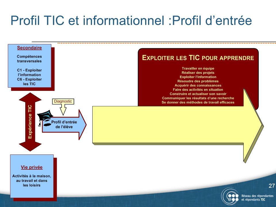 Profil TIC et informationnel :Profil dentrée 27