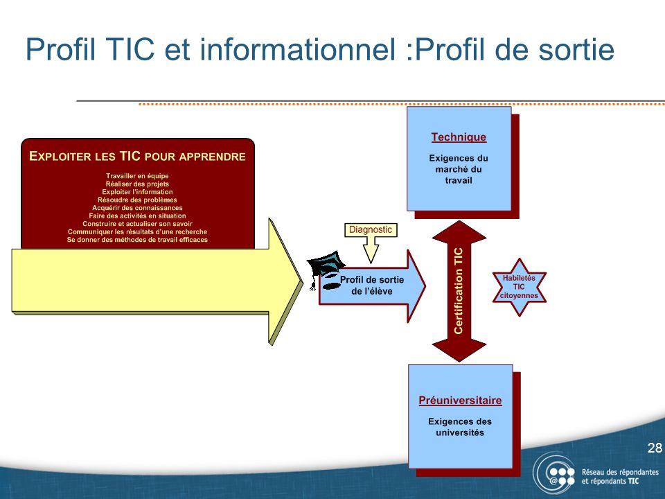 Profil TIC et informationnel :Profil de sortie 28