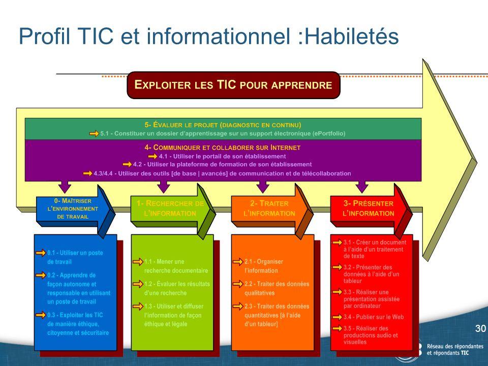 Profil TIC et informationnel :Habiletés 30