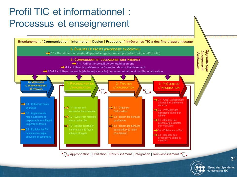 Profil TIC et informationnel : Processus et enseignement 31