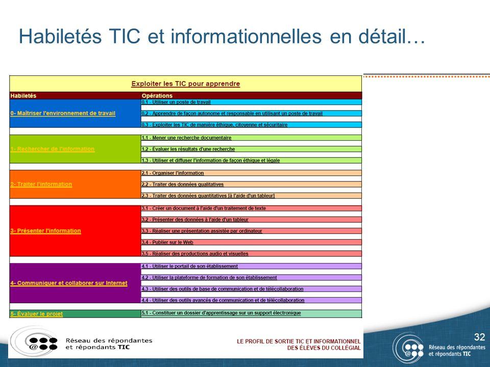 Habiletés TIC et informationnelles en détail… 32