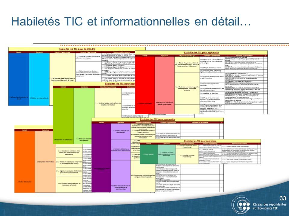 Habiletés TIC et informationnelles en détail… 33