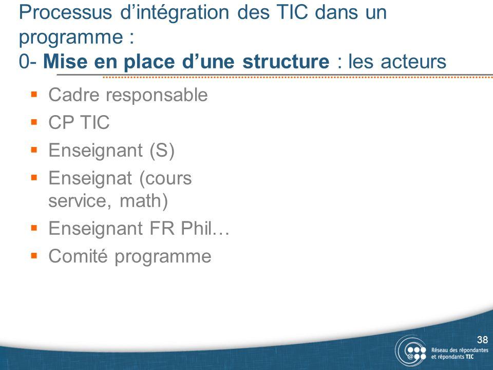 Processus dintégration des TIC dans un programme : 0- Mise en place dune structure : les acteurs 38 Cadre responsable CP TIC Enseignant (S) Enseignat (cours service, math) Enseignant FR Phil… Comité programme