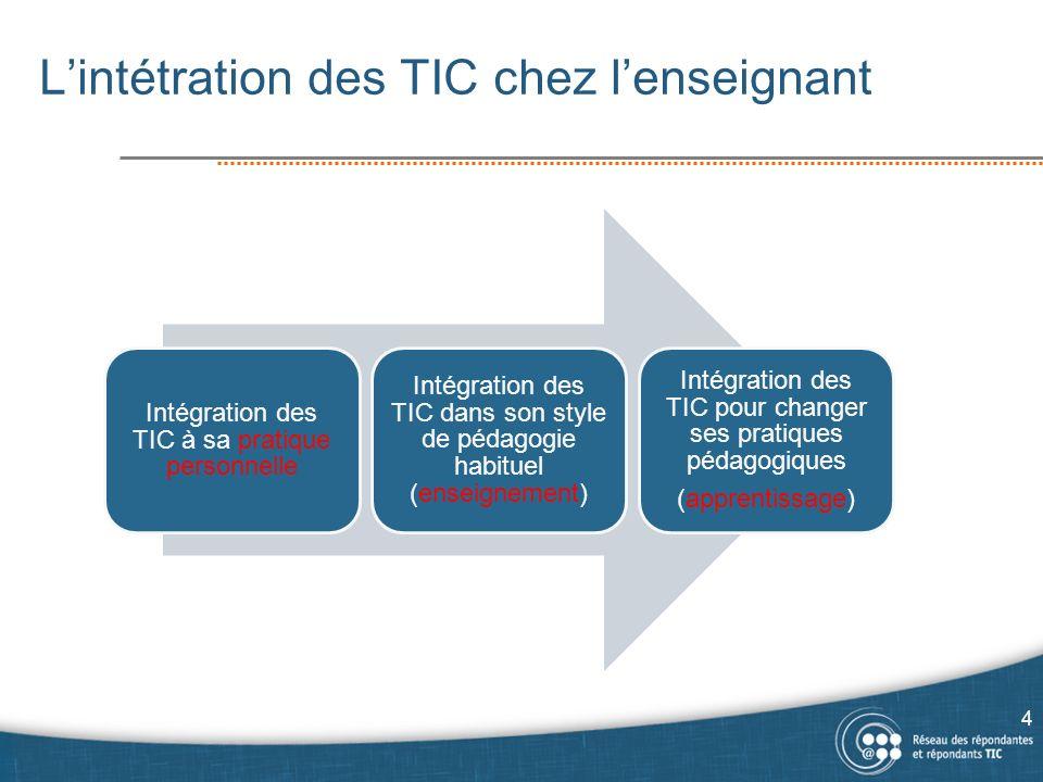Lintétration des TIC chez lenseignant Intégration des TIC à sa pratique personnelle Intégration des TIC dans son style de pédagogie habituel (enseignement) Intégration des TIC pour changer ses pratiques pédagogiques (apprentissage) 4