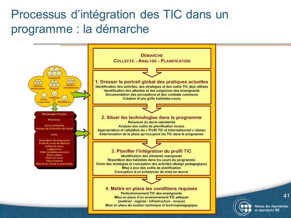 Processus dintégration des TIC dans un programme : la démarche 41