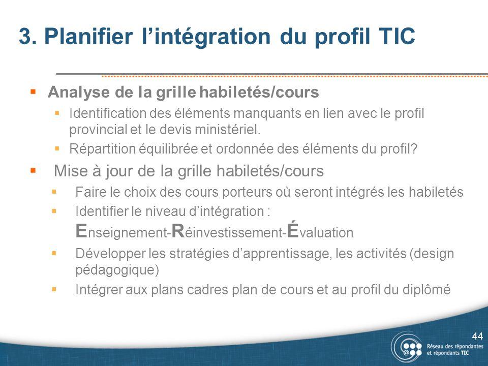 3. Planifier lintégration du profil TIC Analyse de la grille habiletés/cours Identification des éléments manquants en lien avec le profil provincial e