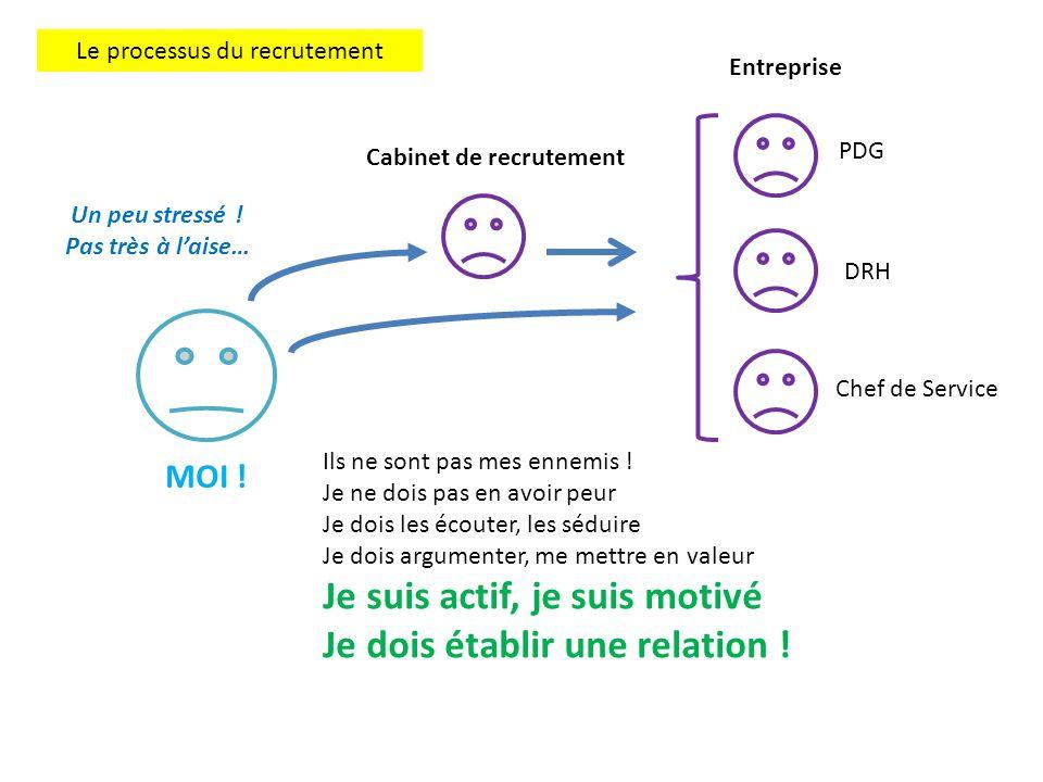 Cabinet de recrutement Entreprise PDG DRH Chef de Service MOI .
