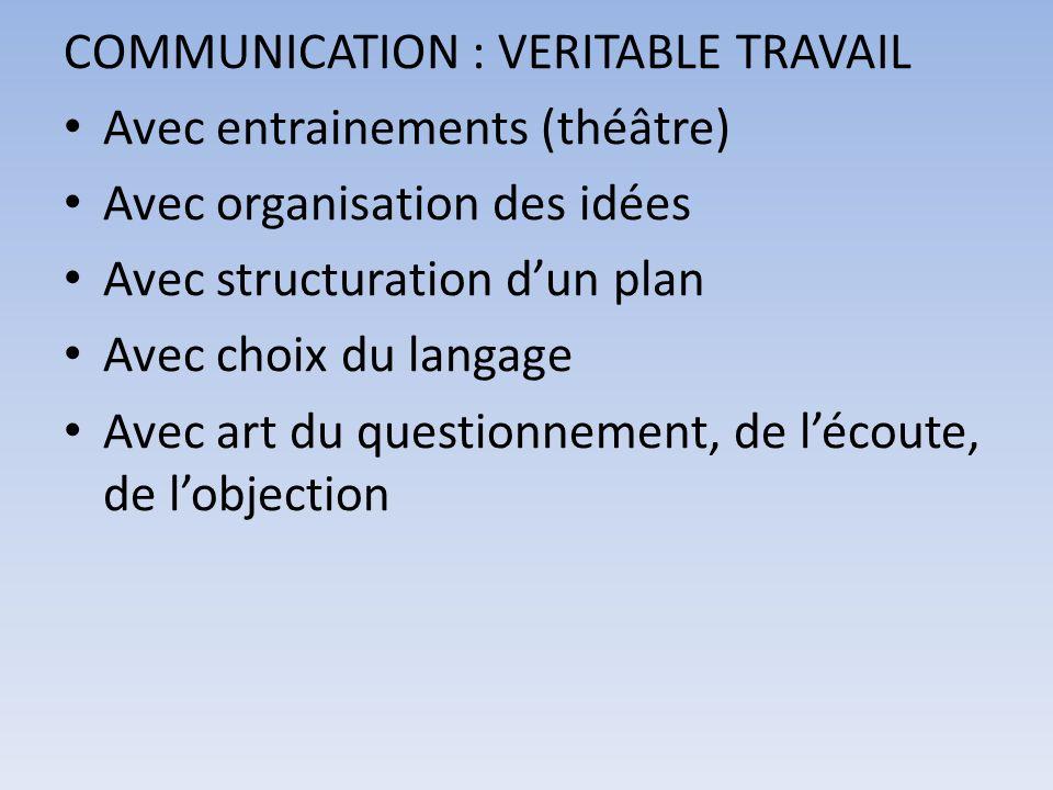 COMMUNICATION : VERITABLE TRAVAIL Avec entrainements (théâtre) Avec organisation des idées Avec structuration dun plan Avec choix du langage Avec art du questionnement, de lécoute, de lobjection