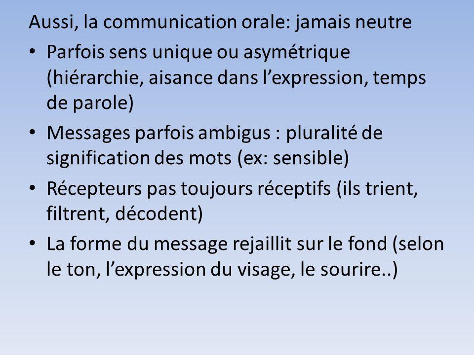 5) Contrôler son débit Vitesse à laquelle les mots sortent de la bouche, et clarté avec laquelle ils sont entendus et compris.