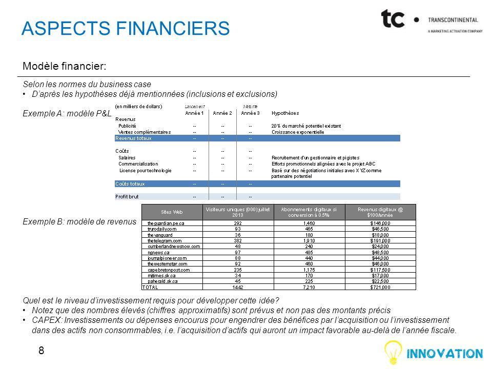 ASPECTS FINANCIERS Modèle financier: Selon les normes du business case Daprès les hypothèses déjà mentionnées (inclusions et exclusions) Exemple A: mo