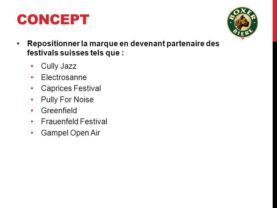 CONCEPT Repositionner la marque en devenant partenaire des festivals suisses tels que : Cully Jazz Electrosanne Caprices Festival Pully For Noise Gree