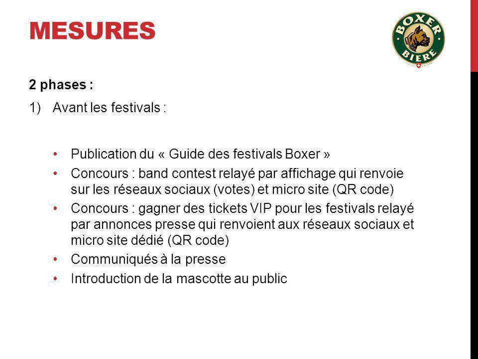 MESURES 2 phases : 1)Avant les festivals : Publication du « Guide des festivals Boxer » Concours : band contest relayé par affichage qui renvoie sur l