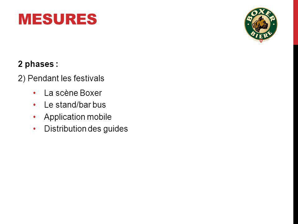 MESURES 2 phases : 2) Pendant les festivals La scène Boxer Le stand/bar bus Application mobile Distribution des guides