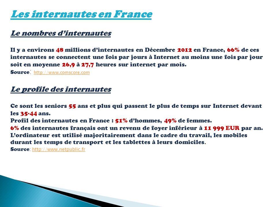 Les internautes en France Le nombres dinternautes Il y a environs 48 millions dinternautes en Décembre 2012 en France, 66% de ces internautes se connectent une fois par jours à Internet au moins une fois par jour soit en moyenne 26,9 à 27,7 heures sur internet par mois.