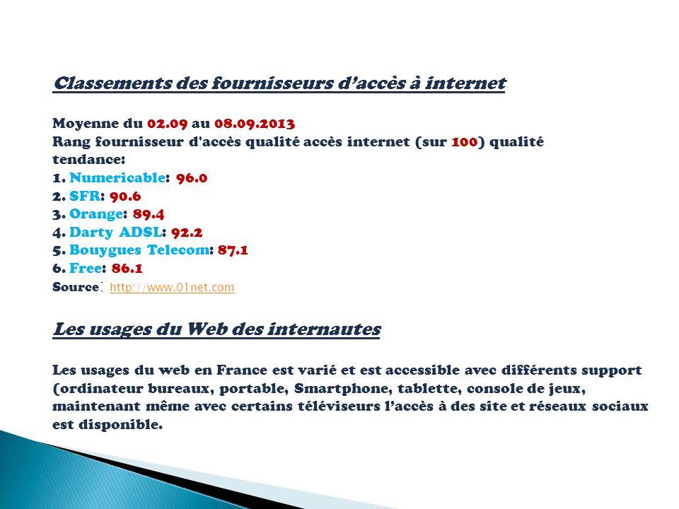 Classements des fournisseurs daccès à internet Moyenne du 02.09 au 08.09.2013 Rang fournisseur d accès qualité accès internet (sur 100) qualité tendance: 1.