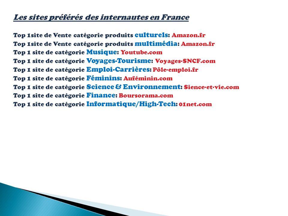 Les sites préférés des internautes en France Top 1site de Vente catégorie produits culturels : Amazon.fr Top 1site de Vente catégorie produits multimé