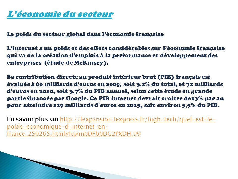 Léconomie du secteur Le poids du secteur global dans léconomie française Linternet a un poids et des effets considérables sur léconomie française qui