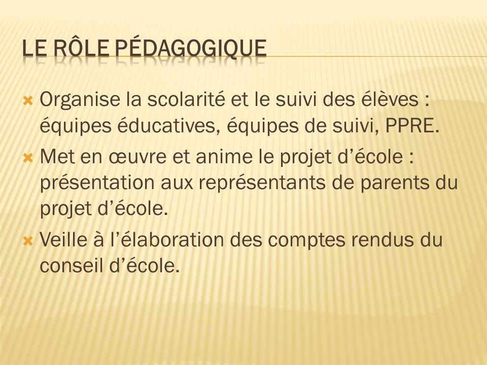 Organise la scolarité et le suivi des élèves : équipes éducatives, équipes de suivi, PPRE.