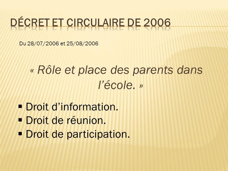 « Rôle et place des parents dans lécole. » Droit dinformation.