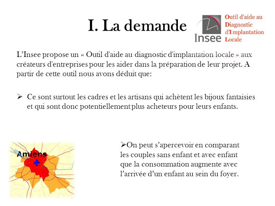 I. La demande LInsee propose un « Outil d'aide au diagnostic d'implantation locale » aux créateurs d'entreprises pour les aider dans la préparation de