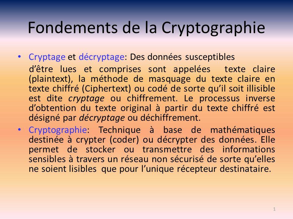 Fondements de la Cryptographie Cryptage et décryptage: Des données susceptibles dêtre lues et comprises sont appelées texte claire (plaintext), la mét