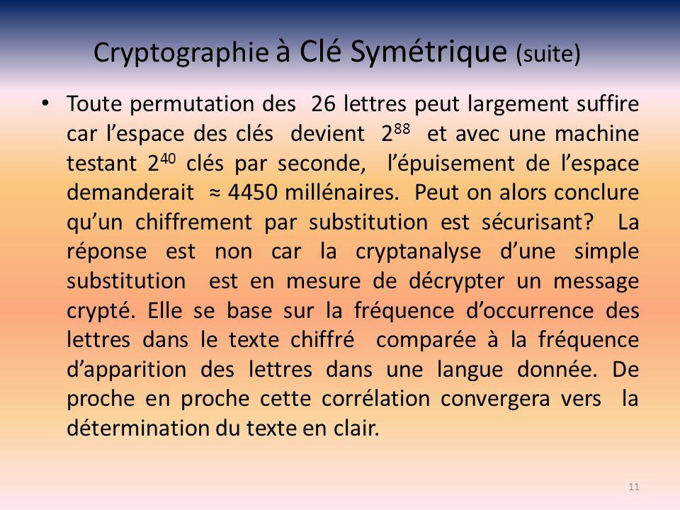 Cryptographie à Clé Symétrique (suite) Toute permutation des 26 lettres peut largement suffire car lespace des clés devient 2 88 et avec une machine t