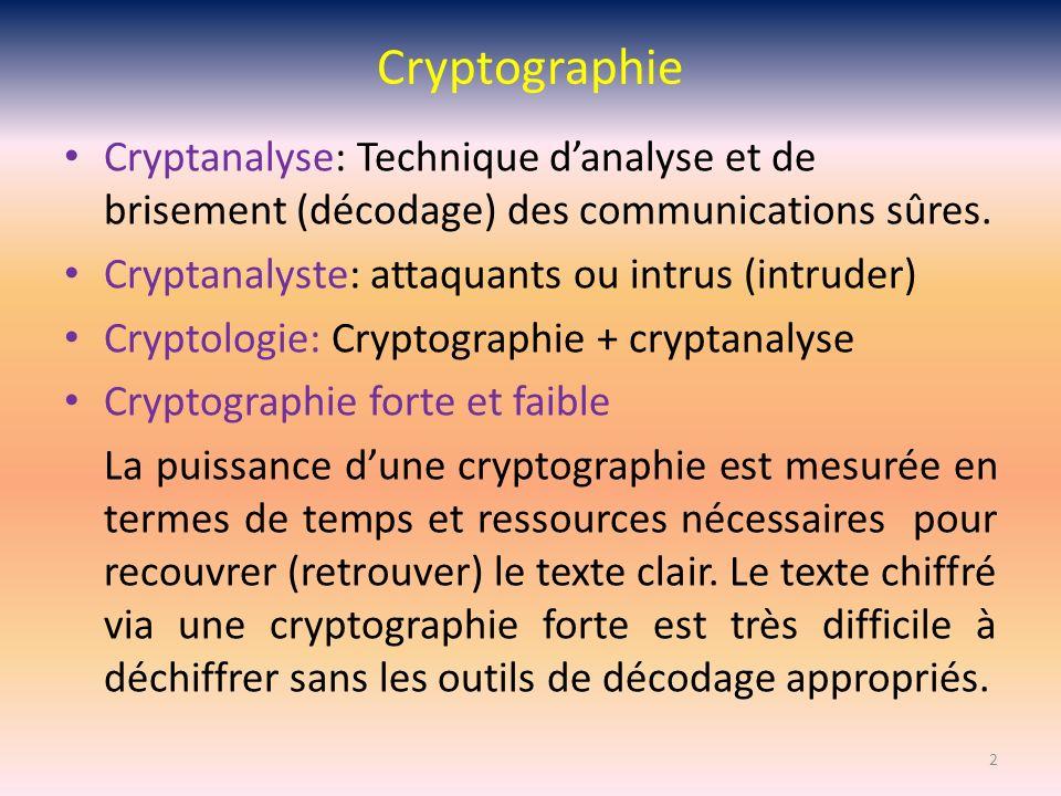 Cryptographie Cryptanalyse: Technique danalyse et de brisement (décodage) des communications sûres. Cryptanalyste: attaquants ou intrus (intruder) Cry