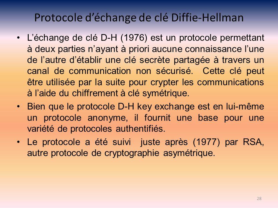 Protocole déchange de clé Diffie-Hellman Léchange de clé D-H (1976) est un protocole permettant à deux parties nayant à priori aucune connaissance lun