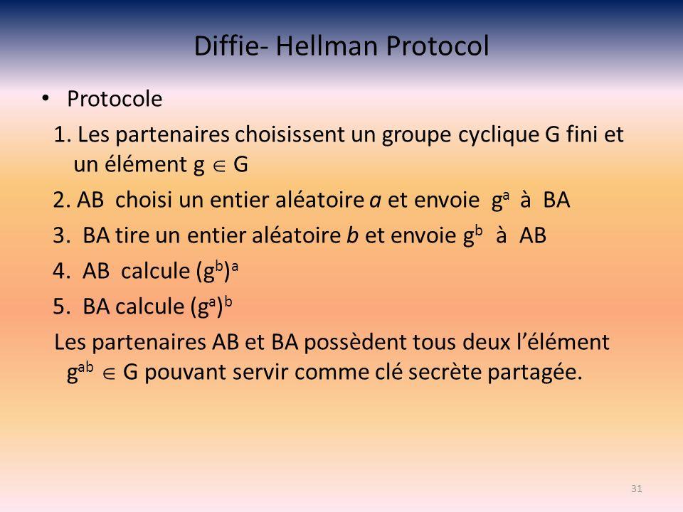 Diffie- Hellman Protocol Protocole 1. Les partenaires choisissent un groupe cyclique G fini et un élément g G 2. AB choisi un entier aléatoire a et en