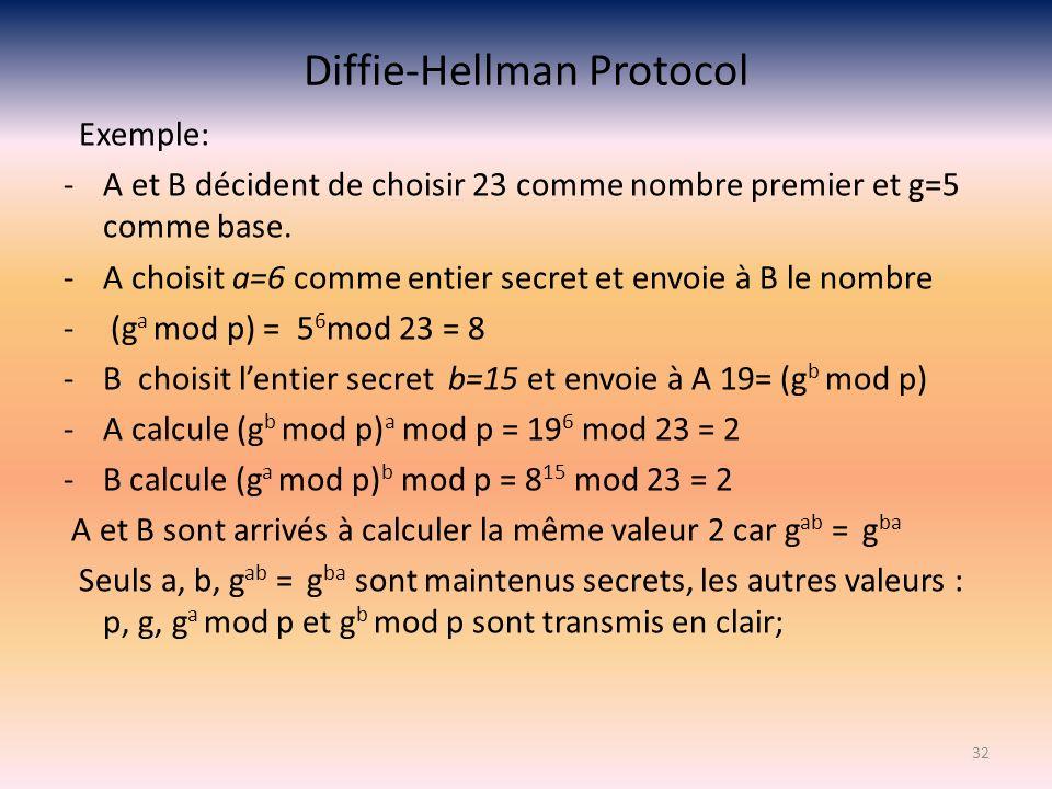 Diffie-Hellman Protocol Exemple: -A et B décident de choisir 23 comme nombre premier et g=5 comme base. -A choisit a=6 comme entier secret et envoie à